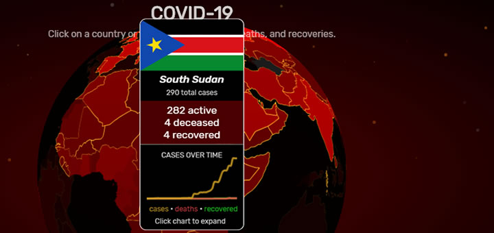 Coronavirus in South Sudan – A message from NAS